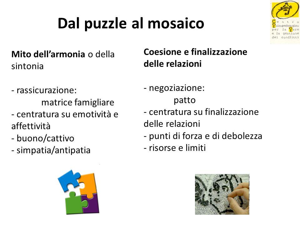 Dal puzzle al mosaico Mito dellarmonia o della sintonia - rassicurazione: matrice famigliare - centratura su emotività e affettività - buono/cattivo -