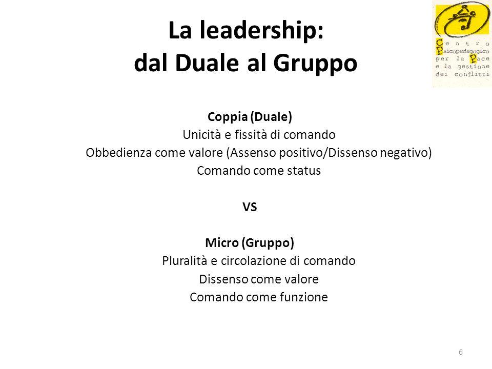 La leadership: dal Duale al Gruppo Coppia (Duale) Unicità e fissità di comando Obbedienza come valore (Assenso positivo/Dissenso negativo) Comando com