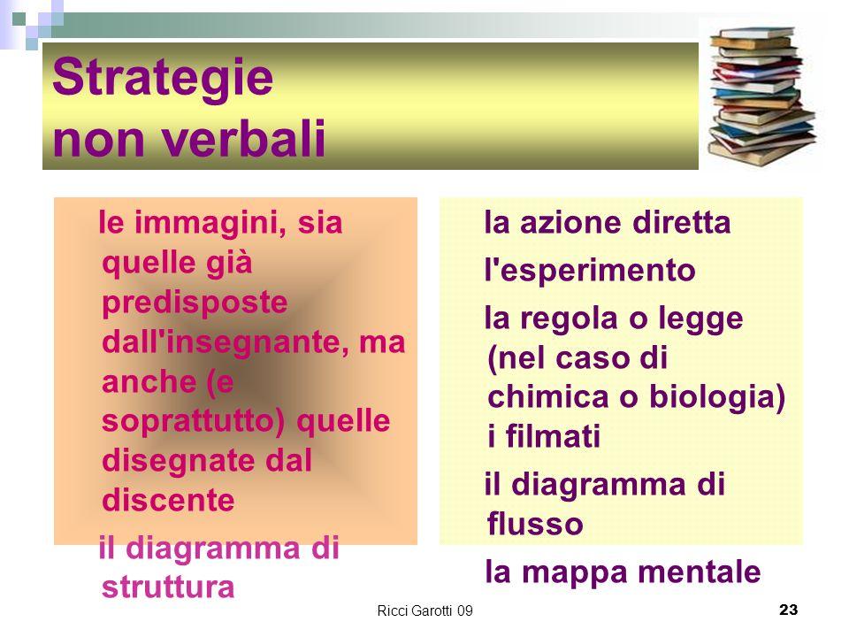 Ricci Garotti 0923 Strategie non verbali le immagini, sia quelle già predisposte dall'insegnante, ma anche (e soprattutto) quelle disegnate dal discen