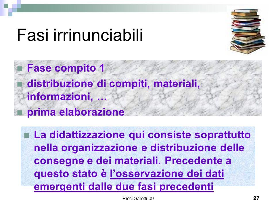 Ricci Garotti 0927 Fasi irrinunciabili Fase compito 1 distribuzione di compiti, materiali, informazioni, … prima elaborazione La didattizzazione qui c