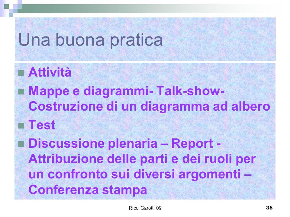 Ricci Garotti 0935 Una buona pratica Attività Mappe e diagrammi- Talk-show- Costruzione di un diagramma ad albero Test Discussione plenaria – Report -