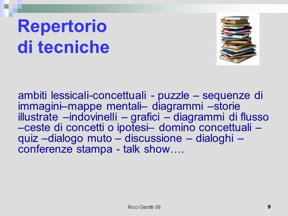 Ricci Garotti 099 Repertorio di tecniche ambiti lessicali-concettuali - puzzle – sequenze di immagini–mappe mentali– diagrammi –storie illustrate –ind