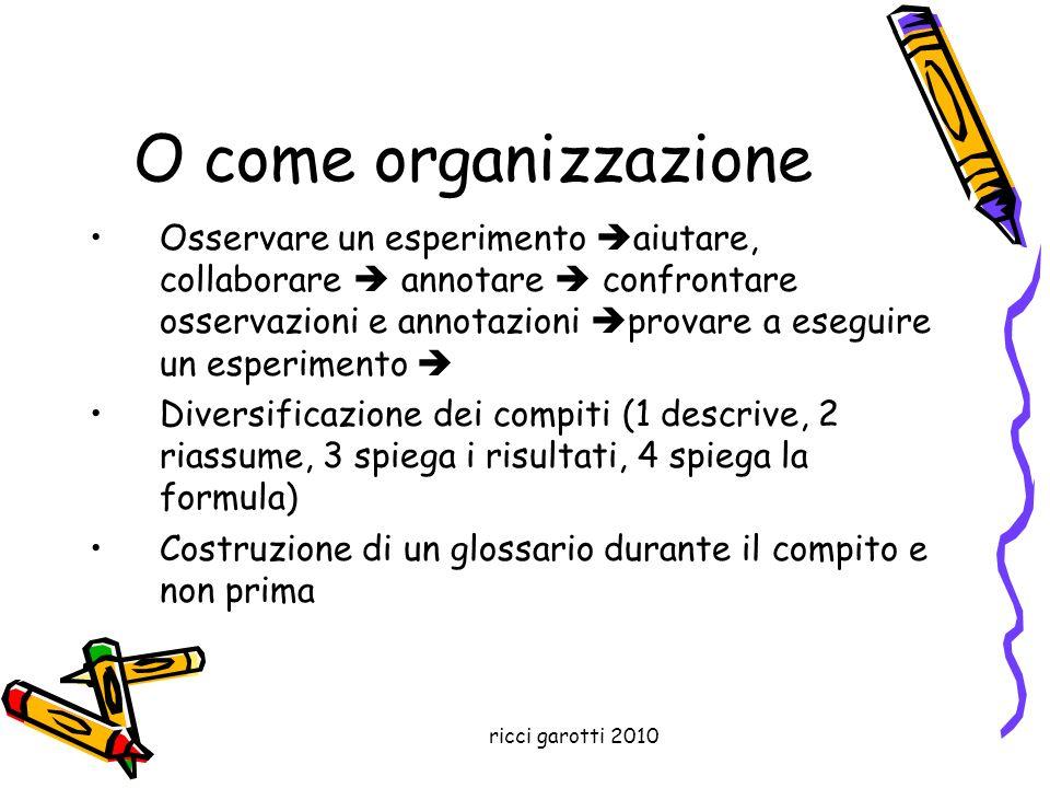 ricci garotti 2010 O come organizzazione Osservare un esperimento aiutare, collaborare annotare confrontare osservazioni e annotazioni provare a esegu