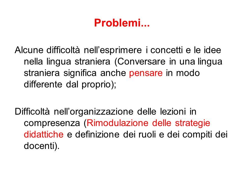 Problemi... Alcune difficoltà nellesprimere i concetti e le idee nella lingua straniera (Conversare in una lingua straniera significa anche pensare in