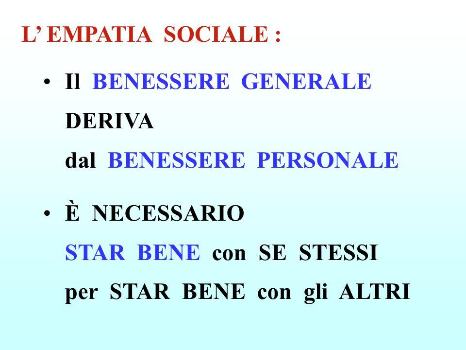 Il BENESSERE GENERALE DERIVA dal BENESSERE PERSONALE È NECESSARIO STAR BENE con SE STESSI per STAR BENE con gli ALTRI L EMPATIA SOCIALE :