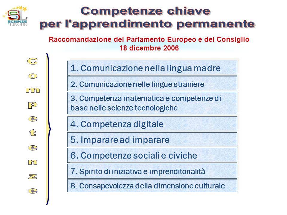 Raccomandazione del Parlamento Europeo e del Consiglio 18 dicembre 2006 1. Comunicazione nella lingua madre 2. Comunicazione nelle lingue straniere 3.