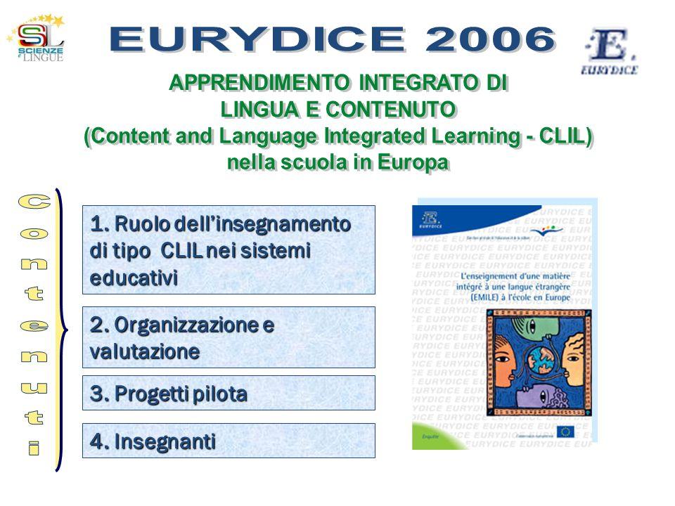 1. Ruolo dellinsegnamento di tipo CLIL nei sistemi educativi 2. Organizzazione e valutazione 3. Progetti pilota 4. Insegnanti