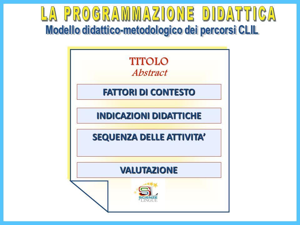 INDICAZIONI DIDATTICHE SEQUENZA DELLE ATTIVITA VALUTAZIONE FATTORI DI CONTESTO TITOLO Abstract