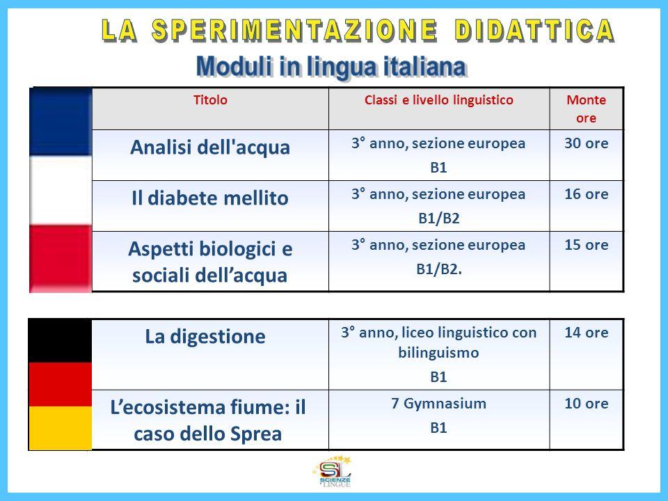 TitoloClassi e livello linguisticoMonte ore Analisi dell'acqua 3° anno, sezione europea B1 30 ore Il diabete mellito 3° anno, sezione europea B1/B2 16