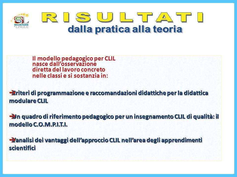 Il modello pedagogico per CLIL nasce dallosservazione diretta del lavoro concreto nelle classi e si sostanzia in: Criteri di programmazione e raccoman