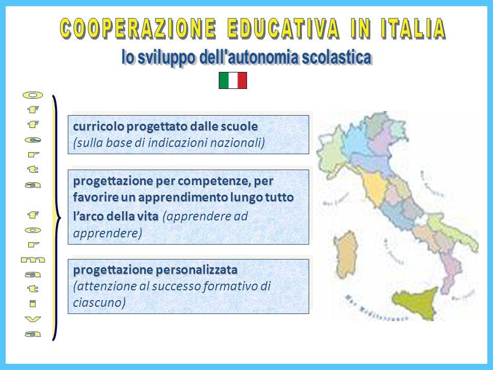 curricolo progettato dalle scuole (sulla base di indicazioni nazionali) curricolo progettato dalle scuole (sulla base di indicazioni nazionali) proget