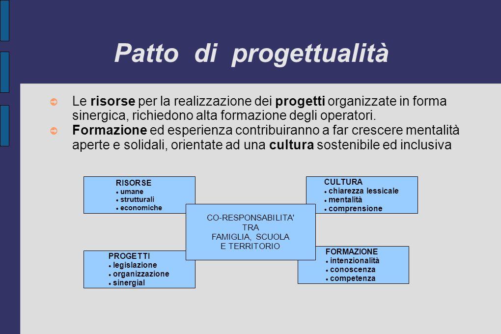 Patto di progettualità Le risorse per la realizzazione dei progetti organizzate in forma sinergica, richiedono alta formazione degli operatori. Formaz