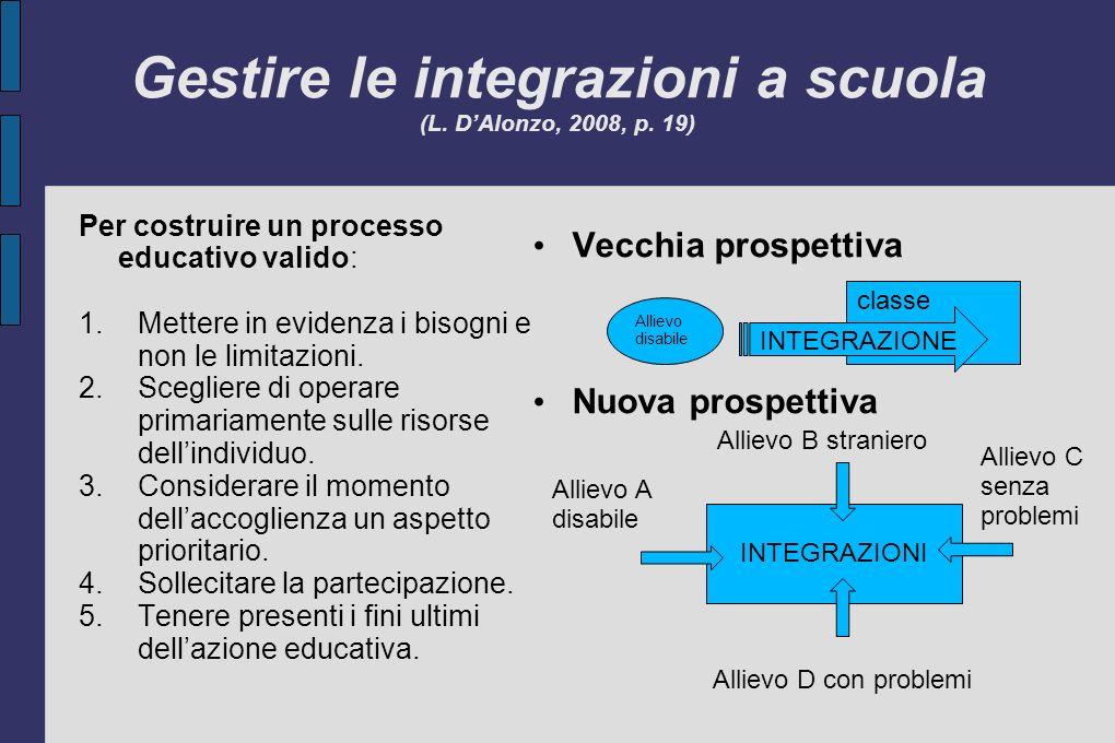 Gestire le integrazioni a scuola (L. DAlonzo, 2008, p. 19) Per costruire un processo educativo valido: 1.Mettere in evidenza i bisogni e non le limita