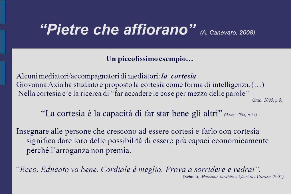 Pietre che affiorano (A. Canevaro, 2008) Un piccolissimo esempio… Alcuni mediatori/accompagnatori di mediatori: la cortesia Giovanna Axia ha studiato