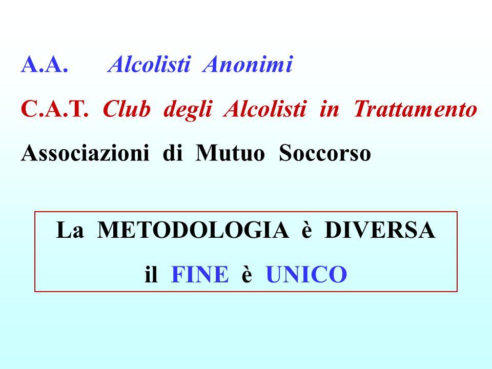 A.A. Alcolisti Anonimi C.A.T.Club degli Alcolisti in Trattamento Associazioni di Mutuo Soccorso La METODOLOGIA è DIVERSA il FINE è UNICO