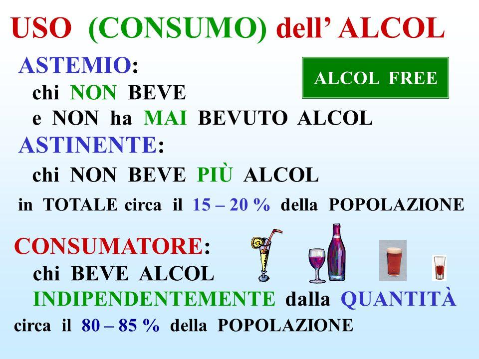RISCHIO BEVITORE MODERATO ( COMUNEMENTE INTESO ) CHI BEVE 1 BICCHIERE di VINO o BIRRA ai PASTI e SALTUARIAMENTE SUPERALCOLICI ( Caffé corretto, liquore ) TUTTI gli ALCOLISTI sono stati BEVITORI MODERATI