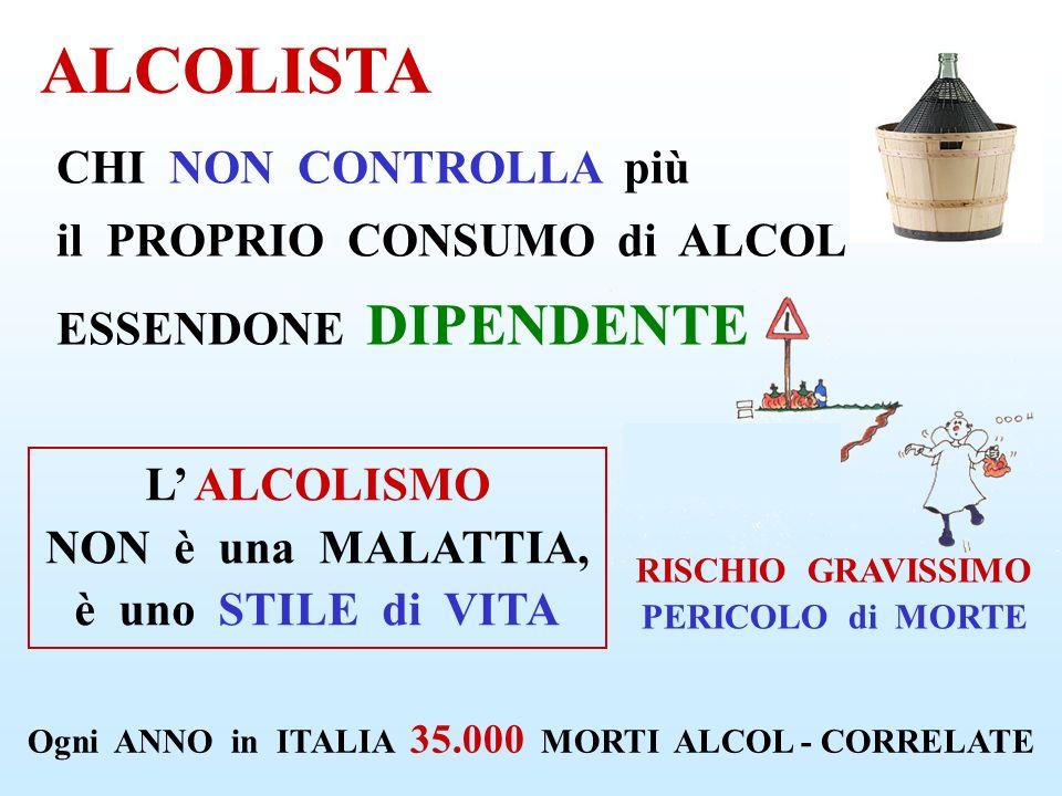 CONSUMATORI di ALCOL 5 % 75 % 20 % ASTEMI e ASTINENTI CONSUMATORI MODERATI CONSUMATORI PROBLEMATICI