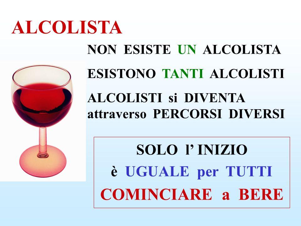ASTEMI ALCOLISTI BEVITORI MODERATI BEVITORI PROBLEMATICI USO dell ALCOL Il PASSAGGIO dalla PERIFERIA al CENTRO può AVVENIRE QUASI INAVVERTITAMENTE
