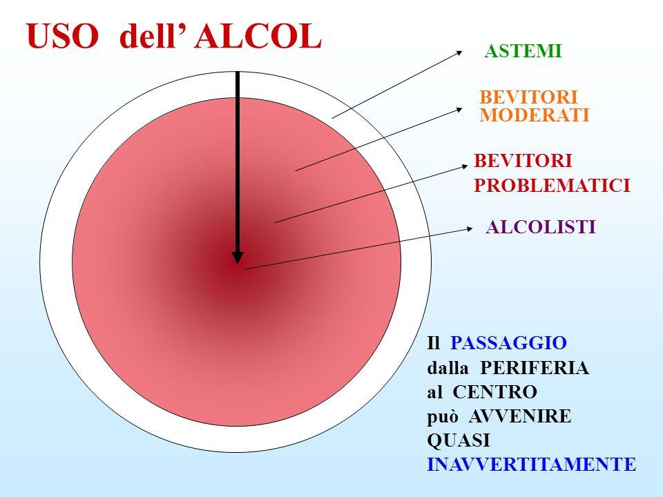 ALCOLISMO IRREVERSIBILE BERE MODERATO ASTINENZA BERE PROBLEMATICO ALCOLISMO MORTE SOBRIETÀ USO dell ALCOL ONE WAY