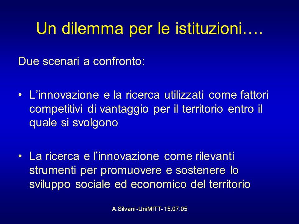 A.Silvani -UniMITT- 15.07.05 Un dilemma per le istituzioni….