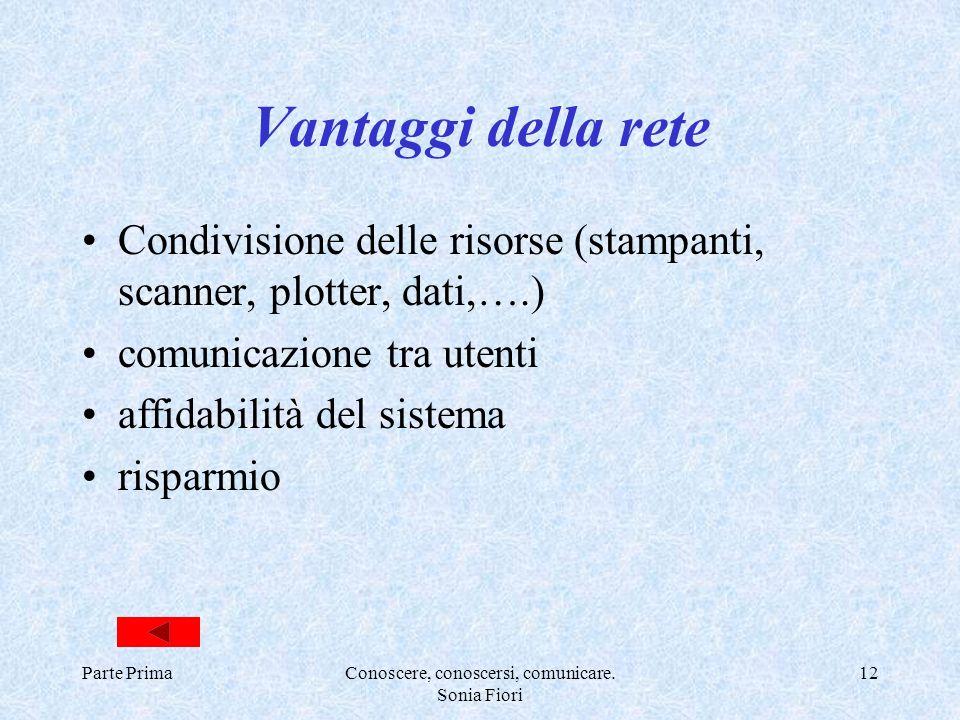 Parte PrimaConoscere, conoscersi, comunicare. Sonia Fiori 12 Vantaggi della rete Condivisione delle risorse (stampanti, scanner, plotter, dati,….) com