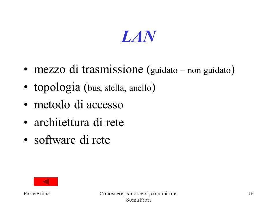 Parte PrimaConoscere, conoscersi, comunicare. Sonia Fiori 16 LAN mezzo di trasmissione ( guidato – non guidato ) topologia ( bus, stella, anello ) met