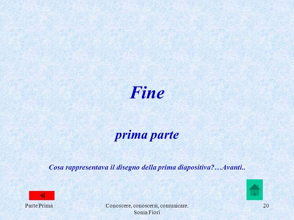 Parte PrimaConoscere, conoscersi, comunicare. Sonia Fiori 20 Fine prima parte Cosa rappresentava il disegno della prima diapositiva?…Avanti..