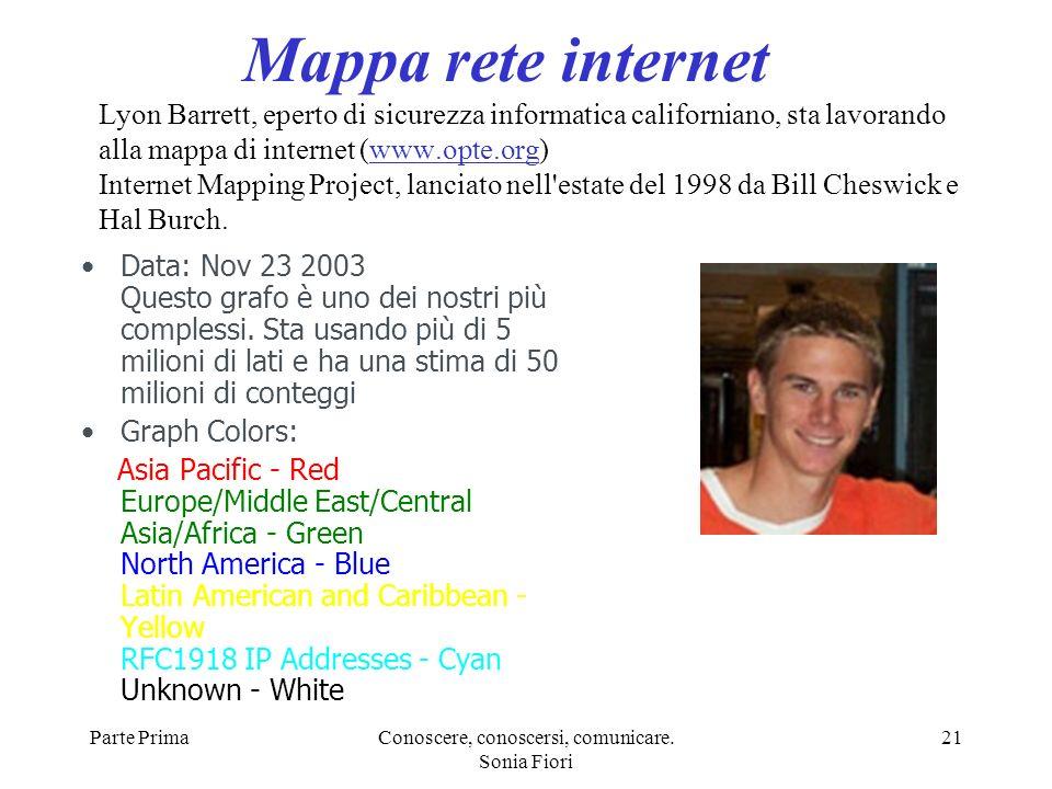 Parte PrimaConoscere, conoscersi, comunicare. Sonia Fiori 21 Mappa rete internet Lyon Barrett, eperto di sicurezza informatica californiano, sta lavor