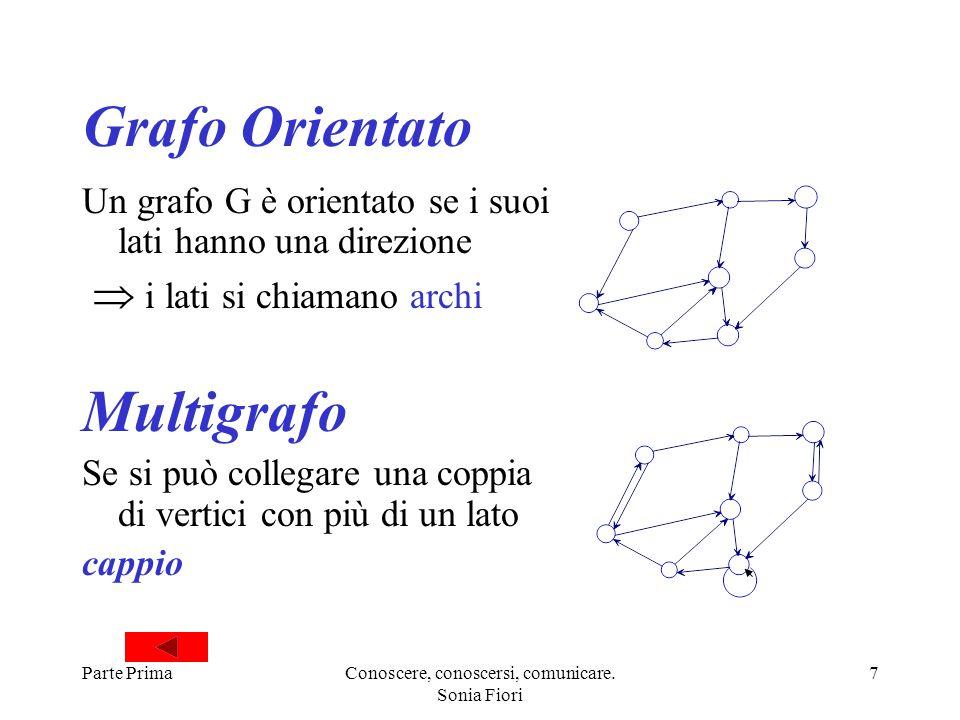 Parte PrimaConoscere, conoscersi, comunicare. Sonia Fiori 7 Grafo Orientato Un grafo G è orientato se i suoi lati hanno una direzione i lati si chiama