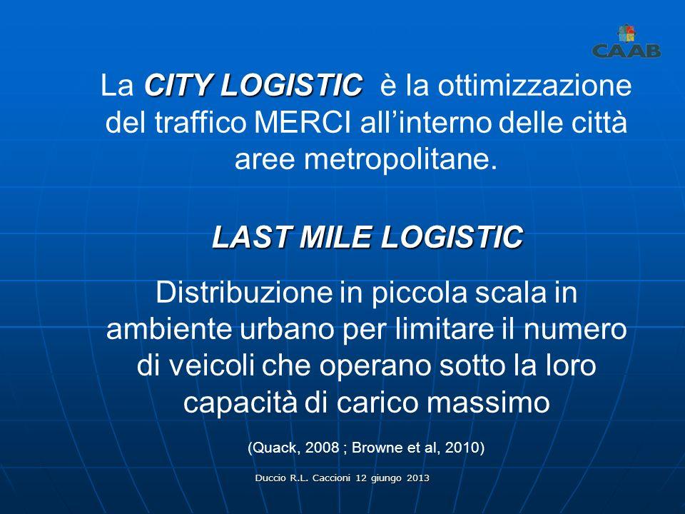 Duccio R.L. Caccioni 12 giungo 2013 CITY LOGISTIC La CITY LOGISTIC è la ottimizzazione del traffico MERCI allinterno delle città aree metropolitane. L