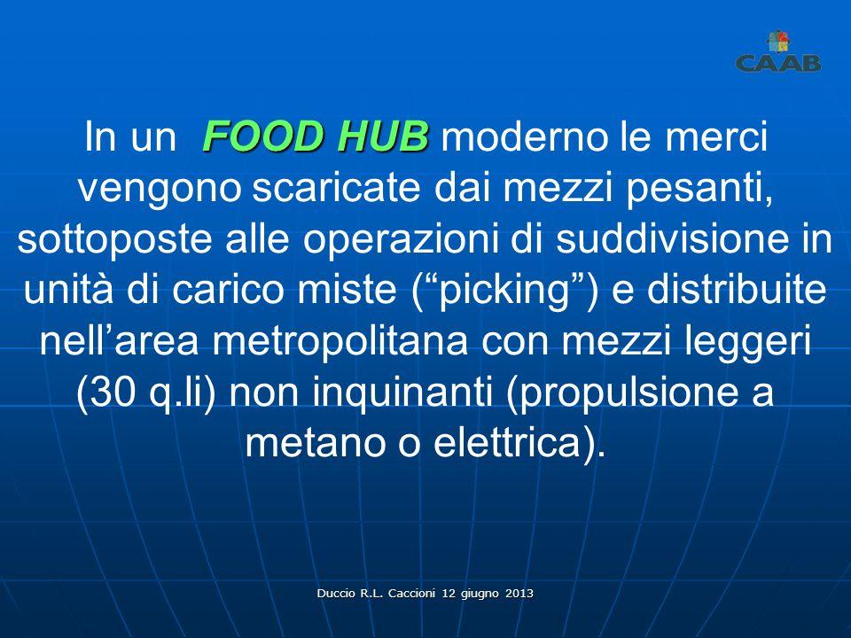 Duccio R.L. Caccioni 12 giugno 2013 FOOD HUB In un FOOD HUB moderno le merci vengono scaricate dai mezzi pesanti, sottoposte alle operazioni di suddiv