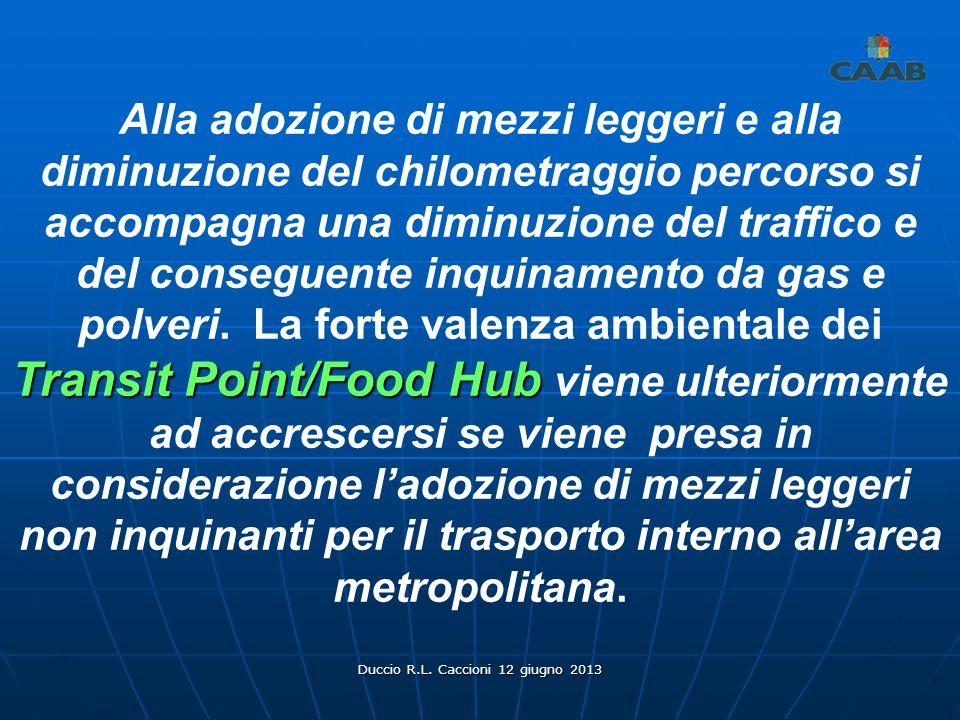 Duccio R.L. Caccioni 12 giugno 2013 Transit Point/Food Hub Alla adozione di mezzi leggeri e alla diminuzione del chilometraggio percorso si accompagna