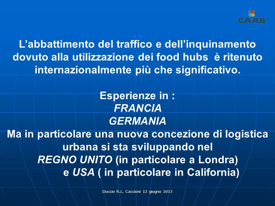 Duccio R.L. Caccioni 12 giugno 2013 Labbattimento del traffico e dellinquinamento dovuto alla utilizzazione dei food hubs è ritenuto internazionalment