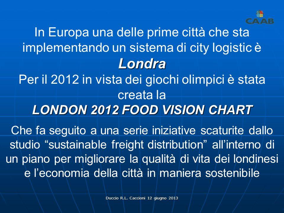 Duccio R.L. Caccioni 12 giugno 2013 Londra In Europa una delle prime città che sta implementando un sistema di city logistic è Londra Per il 2012 in v