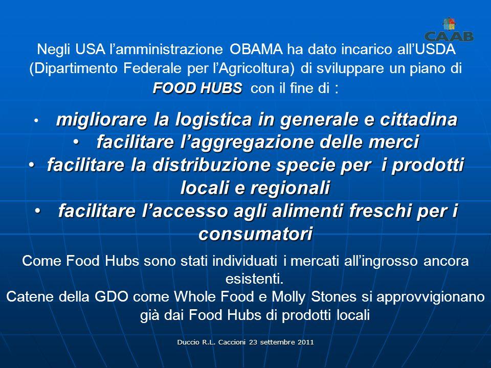 Duccio R.L. Caccioni 23 settembre 2011 Negli USA lamministrazione OBAMA ha dato incarico allUSDA (Dipartimento Federale per lAgricoltura) di sviluppar