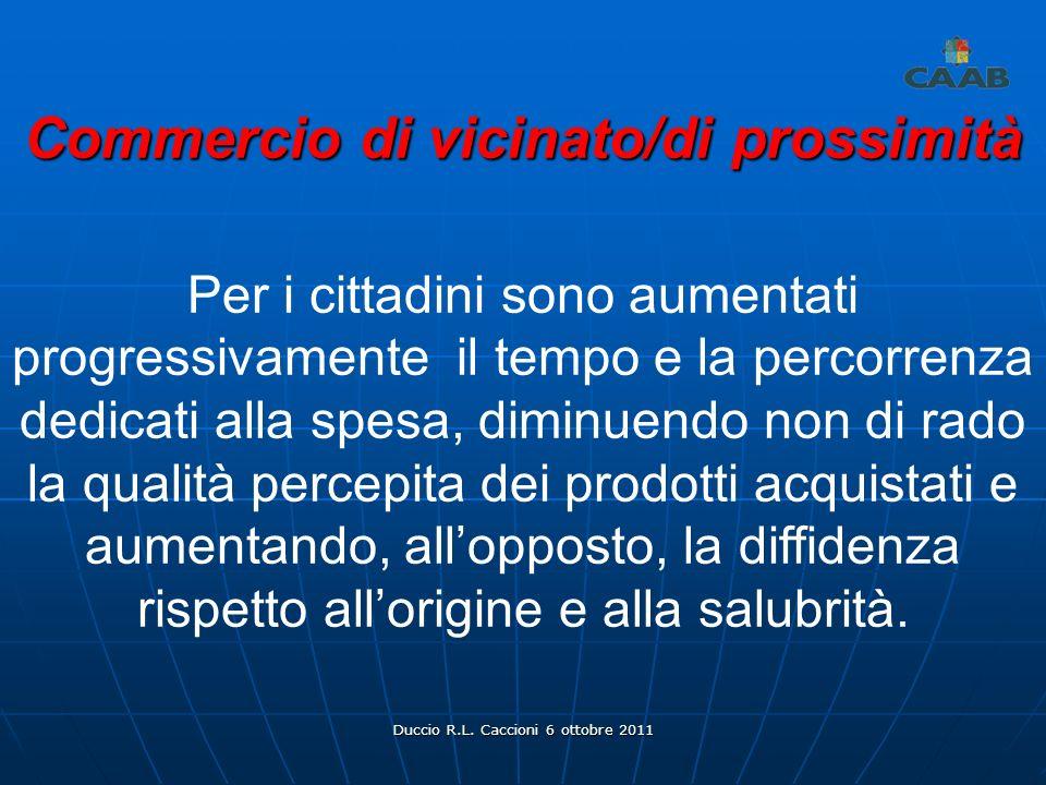Duccio R.L. Caccioni 6 ottobre 2011 Commercio di vicinato/di prossimità Per i cittadini sono aumentati progressivamente il tempo e la percorrenza dedi
