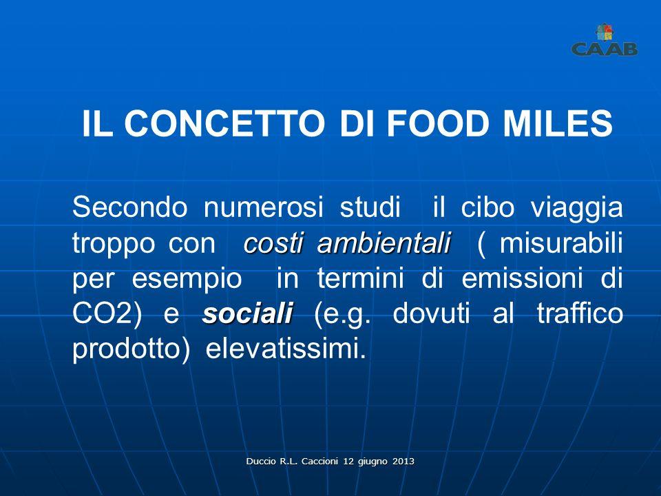 Duccio R.L. Caccioni 12 giugno 2013 IL CONCETTO DI FOOD MILES costi ambientali sociali Secondo numerosi studi il cibo viaggia troppo con costi ambient