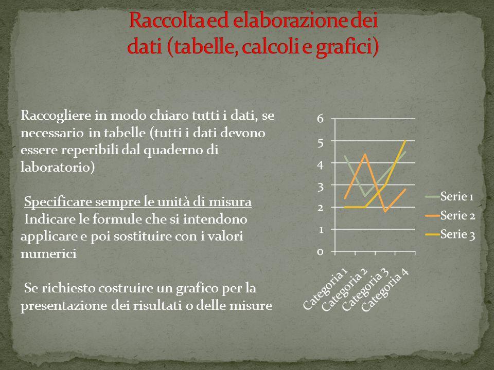 Raccogliere in modo chiaro tutti i dati, se necessario in tabelle (tutti i dati devono essere reperibili dal quaderno di laboratorio) Specificare semp
