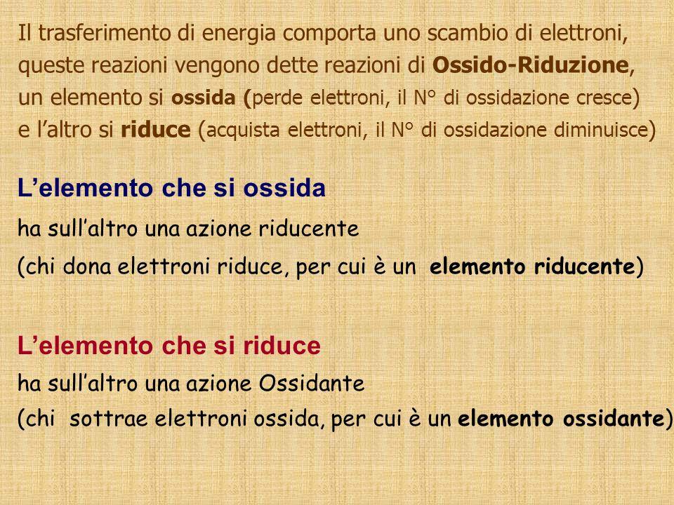 Lelemento che si riduce ha sullaltro una azione Ossidante (chi sottrae elettroni ossida, per cui è un elemento ossidante) Il trasferimento di energia