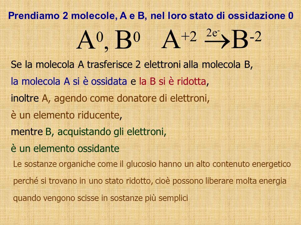Se la molecola A trasferisce 2 elettroni alla molecola B, la molecola A si è ossidata e la B si è ridotta, inoltre A, agendo come donatore di elettron