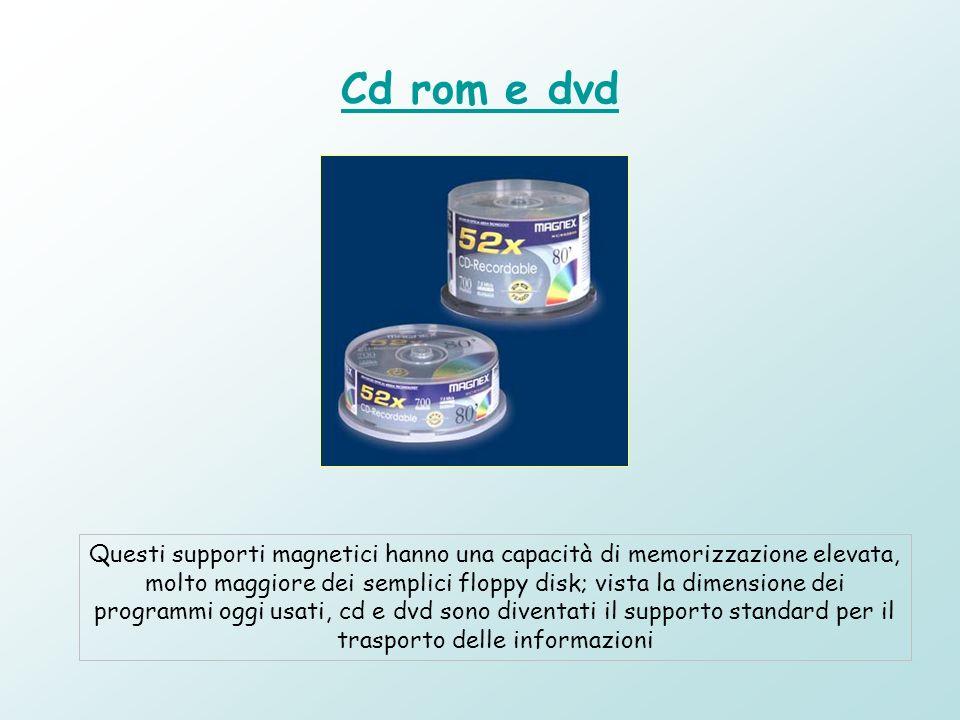 Cd rom e dvd Questi supporti magnetici hanno una capacità di memorizzazione elevata, molto maggiore dei semplici floppy disk; vista la dimensione dei