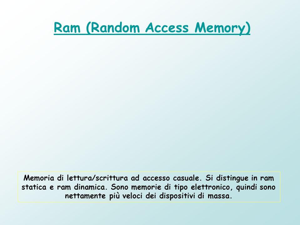 Ram (Random Access Memory) Memoria di lettura/scrittura ad accesso casuale. Si distingue in ram statica e ram dinamica. Sono memorie di tipo elettroni