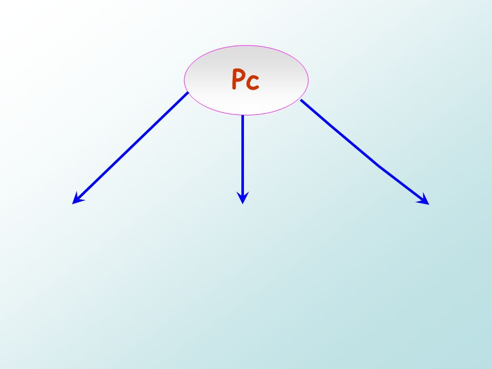 Pc Scheda madre Dispositivi inputDispositivi ouput