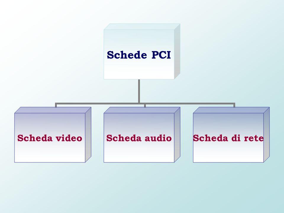 Schede PCI Scheda video Scheda audio Scheda di rete