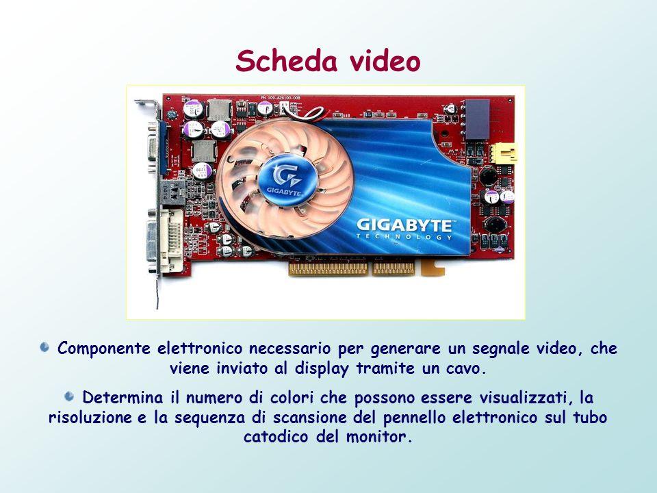 Scheda video Componente elettronico necessario per generare un segnale video, che viene inviato al display tramite un cavo. Determina il numero di col