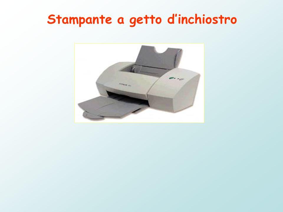 Nelle stampanti a getto di inchiostro, la testina proietta microscopiche goccioline di inchiostro sul foglio. Il sistema garantisce una risoluzione mi