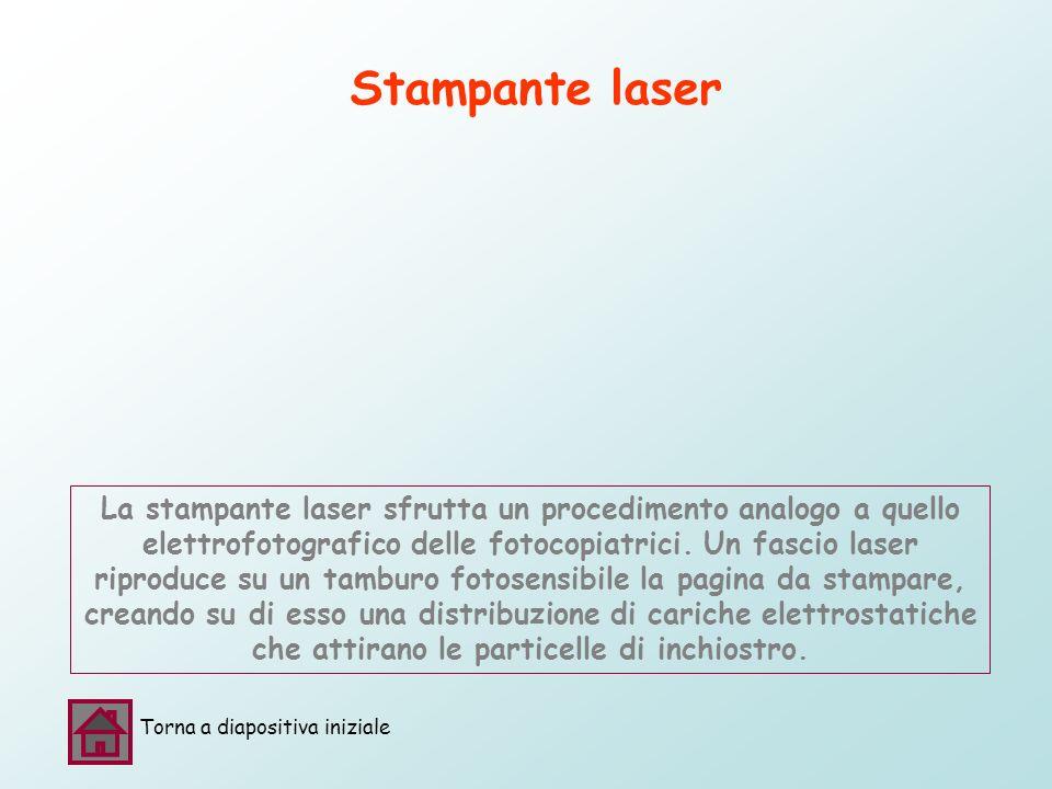 La stampante laser sfrutta un procedimento analogo a quello elettrofotografico delle fotocopiatrici. Un fascio laser riproduce su un tamburo fotosensi
