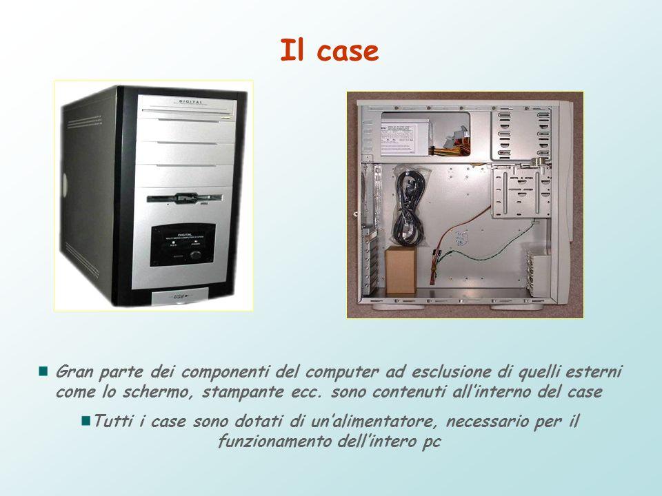 Il case Gran parte dei componenti del computer ad esclusione di quelli esterni come lo schermo, stampante ecc. sono contenuti allinterno del case Tutt