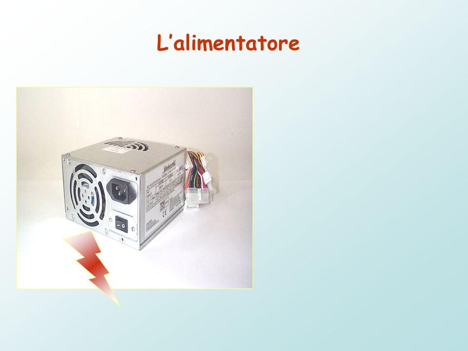 Lalimentatore Aria calda esplulsa Lalimentatore si occupa di fornire corrente a tutti gli elementi del pc Come evidenziato dalla figura ha una ventila