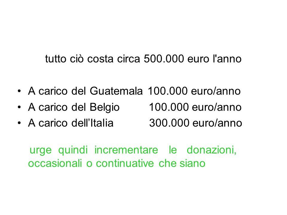 tutto ciò costa circa 500.000 euro l anno A carico del Guatemala 100.000 euro/anno A carico del Belgio 100.000 euro/anno A carico dellItalia 300.000 euro/anno urge quindi incrementare le donazioni, occasionali o continuative che siano
